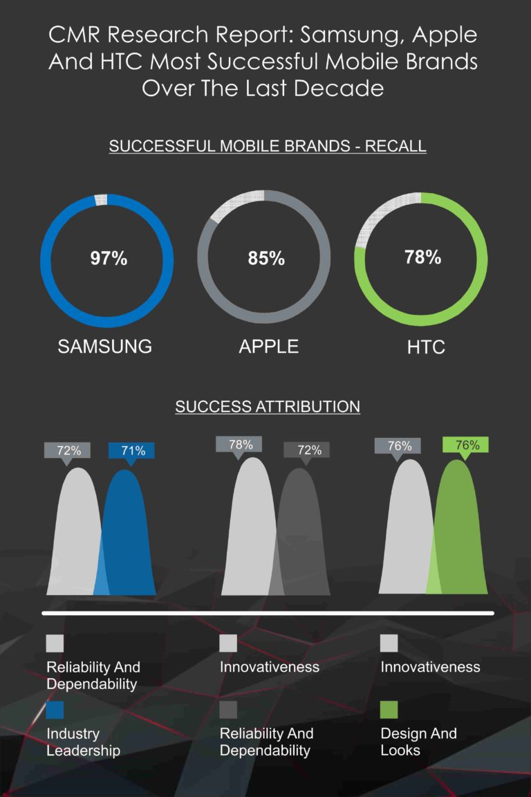 research report htc