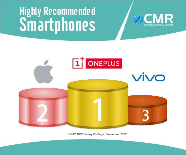 Highly Recommended Smartphones: CMR MICI