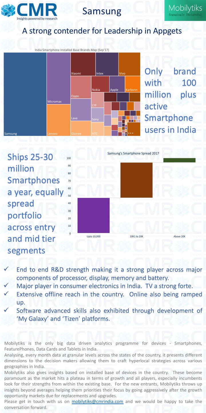Samsung_A_Strong_Contender_for_Appgets_in_India
